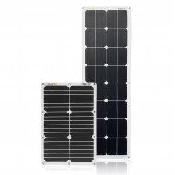 Panel słoneczny pod wymiar