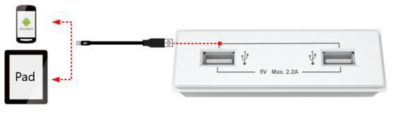 USB1 Moduł